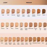 kolory i odcienie podkładów Revlon Colorstay